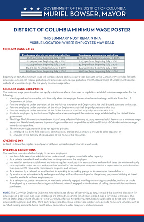 Free District Of Columbia District of Columbia Minimum Wage Poster PDF (Minimum Wage Law Poster)