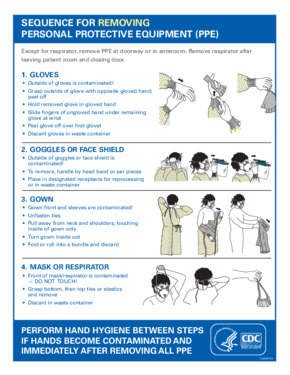 Free Health CDC Personal Protective Equipment (PPE) Usage PDF