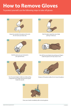 Free Health CDC Safe Glove Removal PDF