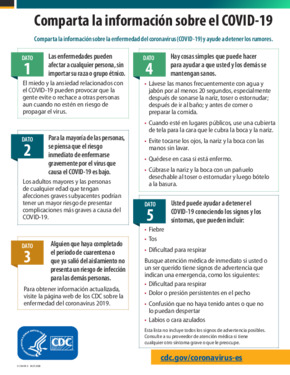 Free Health CDC Coronavirus (COVID-19) Share Facts Poster (Spanish) PDF