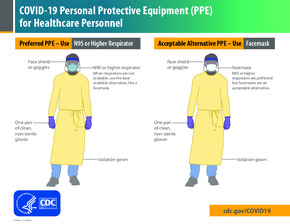 Free Health COVID-19 PPE for Healthcare Personnel PDF