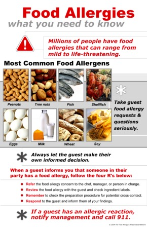 Free Idaho Food Allergies - What You Need to Know PDF
