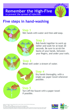 Free Louisiana Remember the High-Five to Prevent Spread of Infection PDF