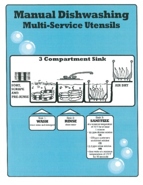 Manual Dishwashing & How to Properly Use 3 Compartment Sinks PDF