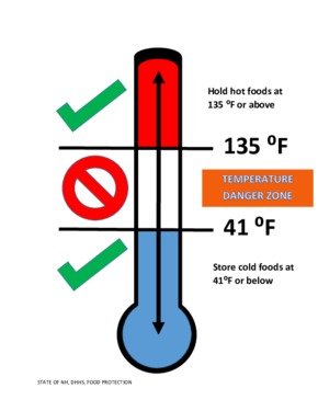 Free New Hampshire Safe Food Holding Temperatures Sheet PDF