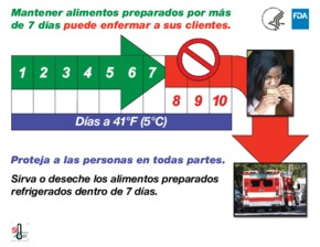 Free Restaurant FDA Importance Of Food Date Marking (Spanish) PDF