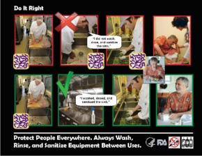 Free Restaurant FDA Wash, Rinse and Sanitize Poster PDF