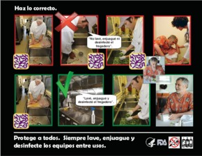 Free Restaurant FDA Wash, Rinse and Sanitize Poster (Spanish) PDF